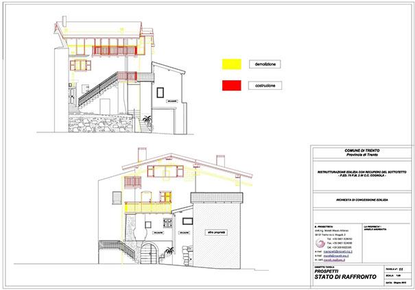 Edificio cognola - Cambio destinazione d uso da ufficio ad abitazione ...